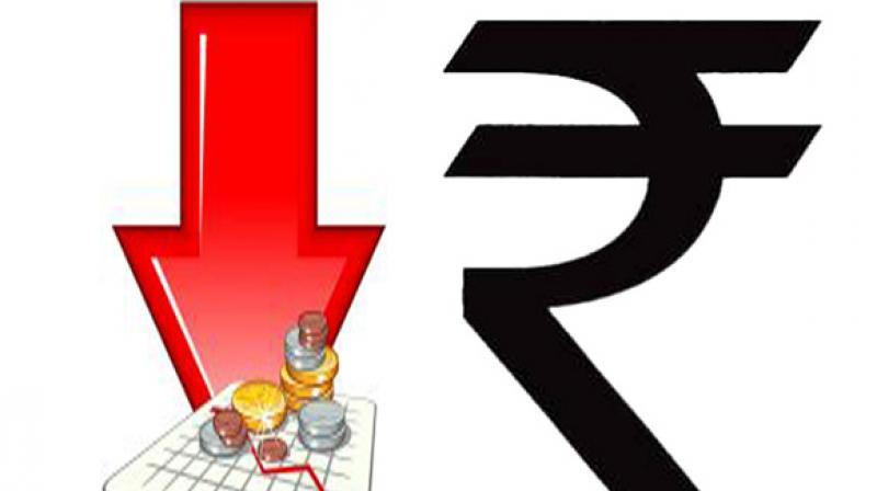 Rupee weakened by 17 paise