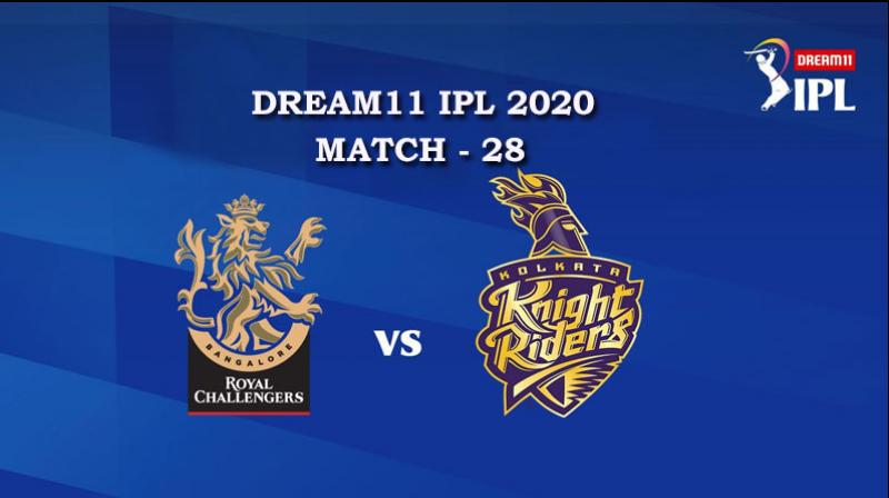 Full Scorecard RCB vs KKR Match 28, Royal Challengers ...