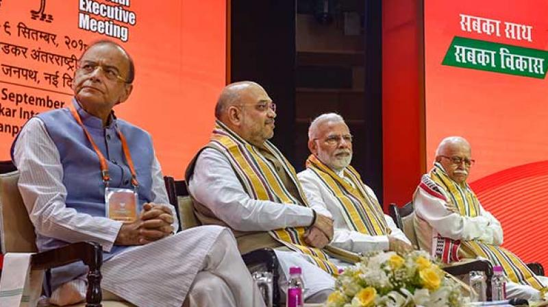 BJP passed a political resolution reaffirming the party's commitment