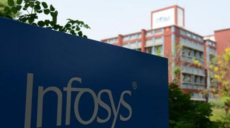India's second largest IT services firm Infosys