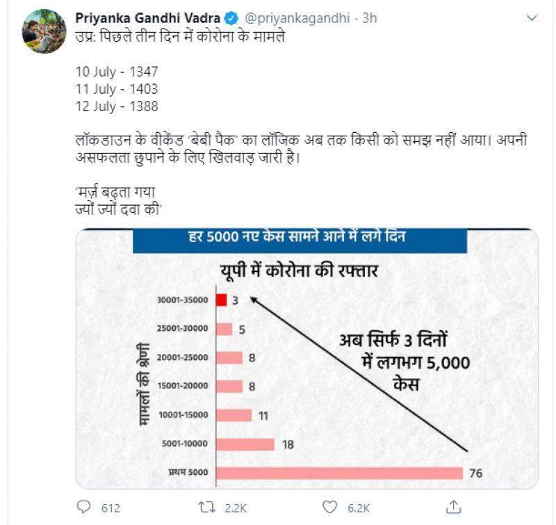 Priyanka Gandhi Vadra tweet