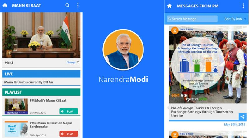 Interaction through the Narendra Modi Mobile App